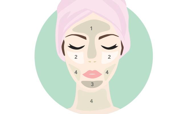 Мультимаскинг - современный уход за кожей лица