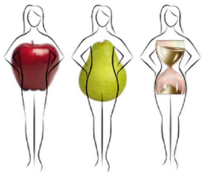 Деловой офисный стиль: советы для каждой формы тела