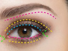 Подробное руководство: как правильно красить глаза
