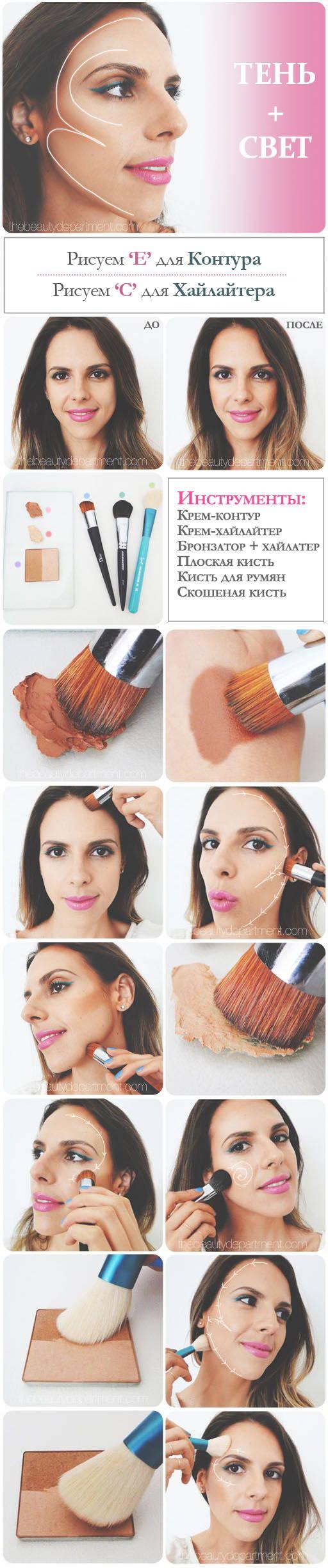 Секреты макияжа: Контуринг лица