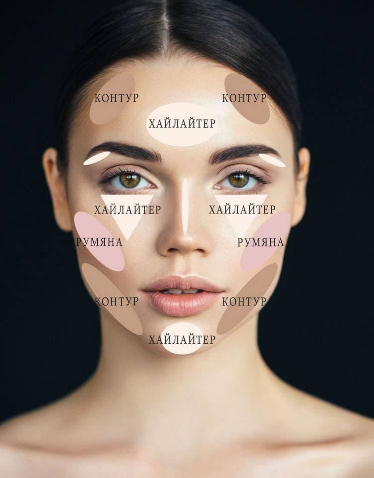 Области нанесения хайлайтера на лице