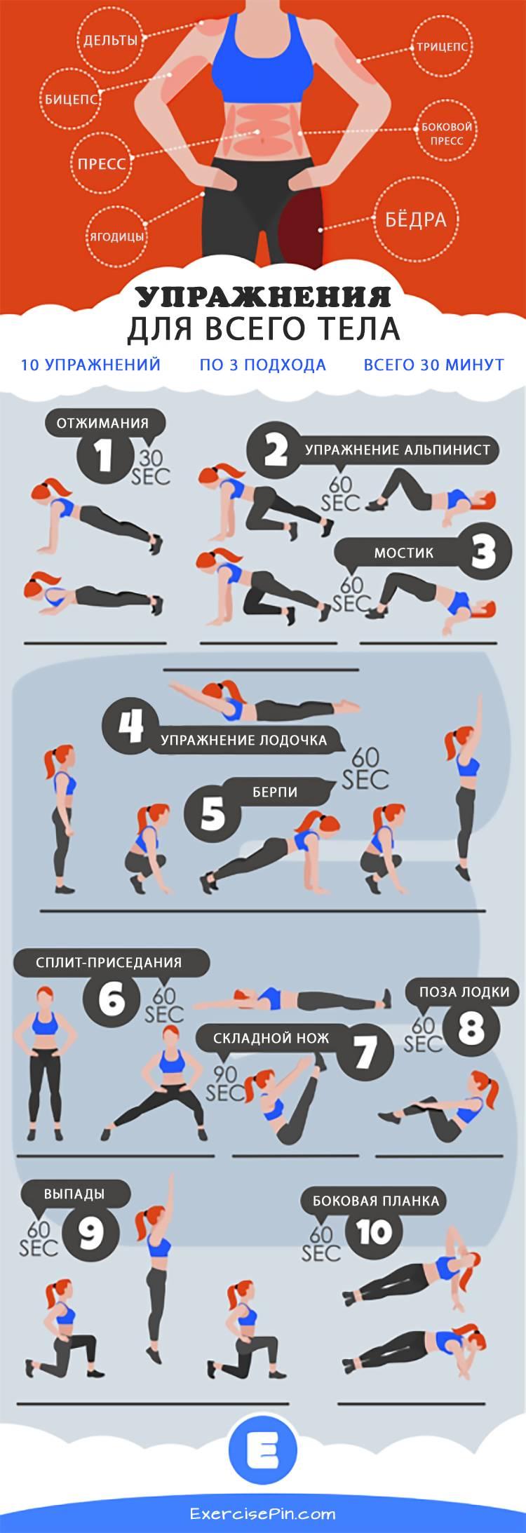 Комплекс упражнений для похудения. Как быстро похудеть