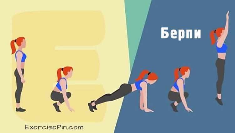 Супер упражнение для похудения – «Бёрпи» (Burpee). Упражнение для похудения