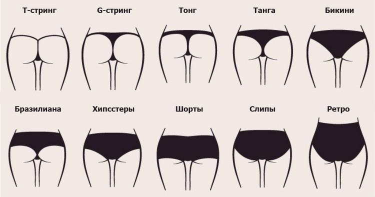 Как выбрать удобное женское белье
